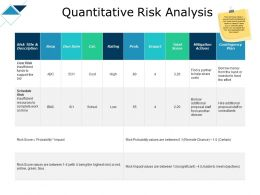 Quantitative Risk Analysis Contingency Plan Ppt Powerpoint Presentation