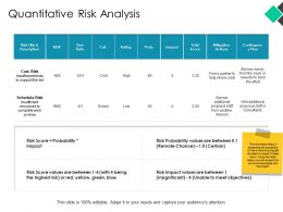 Quantitative Risk Analysis Cost Risk Ppt Powerpoint Presentation Pictures Slide Download