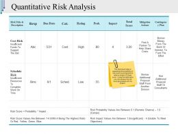 quantitative_risk_analysis_powerpoint_slide_designs_download_Slide01