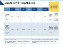 Quantitative Risk Analysis Ppt Background