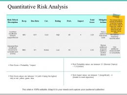 Quantitative Risk Analysis Ppt Powerpoint Presentation File Infographics