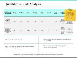quantitative_risk_analysis_ppt_powerpoint_presentation_file_infographics_Slide01
