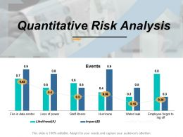 Quantitative Risk Analysis Ppt Styles Designs Download