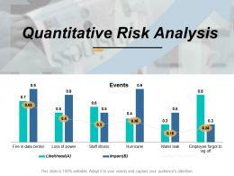 Quantitative Risk Analysis Ppt Styles Designs Download