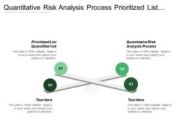 Quantitative Risk Analysis Process Prioritized List Quantified Risks