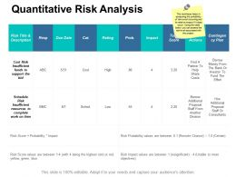 Quantitative Risk Analysis Slide Ppt Styles Example Introduction