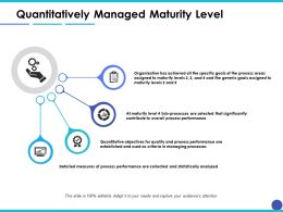 Quantitatively Managed Maturity Level Ppt Inspiration Example Introduction