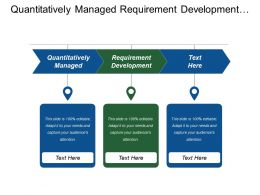 Quantitatively Managed Requirement Development Configuration Management Measurement Analysis