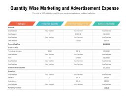 Quantity Wise Marketing And Advertisement Expense