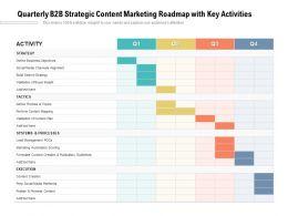 Quarter B2B Strategic Content Marketing Roadmap With Key Activities