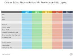 quarter_based_finance_review_kpi_presentation_slide_layout_Slide01