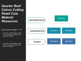 Quarter Beef Calves Cutting Retail Cuts Material Resources