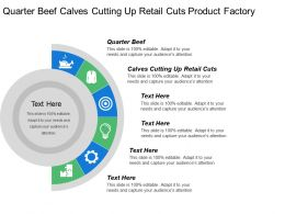 Quarter Beef Calves Cutting Up Retail Cuts Product Factory