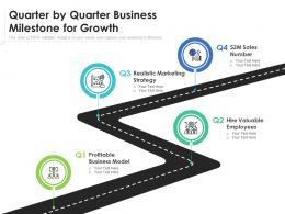Quarter By Quarter Business Milestone For Growth