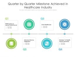 Quarter By Quarter Milestone Achieved In Healthcare Industry