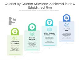 Quarter By Quarter Milestone Achieved In New Established Firm