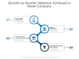 Quarter By Quarter Milestone Achieved In Retail Company