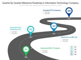 Quarter By Quarter Milestone Roadmap In Information Technology Company