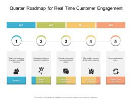 Quarter Roadmap For Real Time Customer Engagement