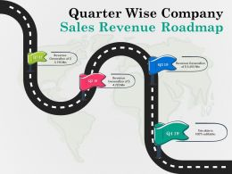 Quarter Wise Company Sales Revenue Roadmap