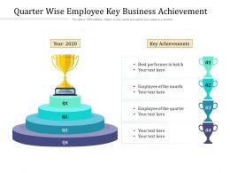 Quarter Wise Employee Key Business Achievement