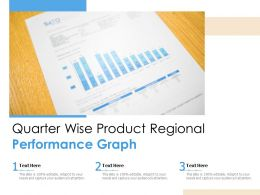Quarter Wise Product Regional Performance Graph
