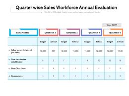Quarter Wise Sales Workforce Annual Evaluation