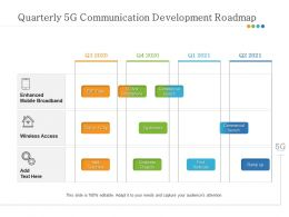 Quarterly 5G Communication Development Roadmap