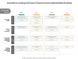 Quarterly Accounting And Finance Shared Services Implementation Roadmap