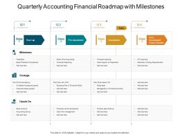 Quarterly Accounting Financial Roadmap With Milestones
