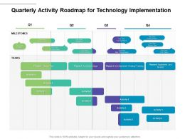Quarterly Activity Roadmap For Technology Implementation