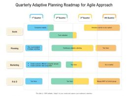 Quarterly Adaptive Planning Roadmap For Agile Approach