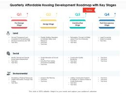 Quarterly Affordable Housing Development Roadmap With Key Stages