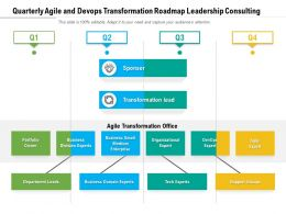 Quarterly Agile And Devops Transformation Roadmap Leadership Consulting