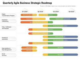 Quarterly Agile Business Strategic Roadmap