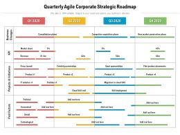Quarterly Agile Corporate Strategic Roadmap