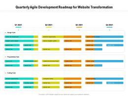 Quarterly Agile Development Roadmap For Website Transformation