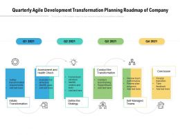 Quarterly Agile Development Transformation Planning Roadmap Of Company