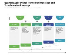Quarterly Agile Digital Technology Integration And Transformation Roadmap