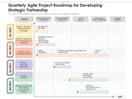 Quarterly Agile Project Roadmap For Developing Strategic Partnership