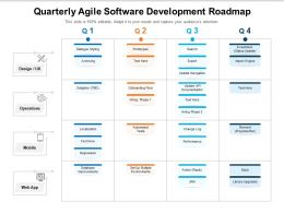 Quarterly Agile Software Development Roadmap