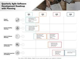 Quarterly Agile Software Development Roadmap With Planning