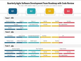 Quarterly Agile Software Development Team Roadmap With Code Review