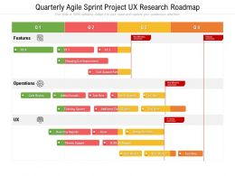 Quarterly Agile Sprint Project UX Research Roadmap