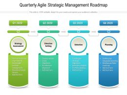 Quarterly Agile Strategic Management Roadmap