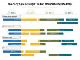 Quarterly Agile Strategic Product Manufacturing Roadmap