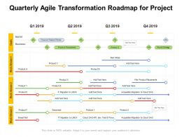 Quarterly Agile Transformation Roadmap For Project