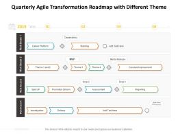 Quarterly Agile Transformation Roadmap With Different Theme