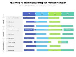 Quarterly AI Training Roadmap For Product Manager