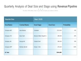 Quarterly Analysis Of Deal Size And Stage Using Revenue Pipeline